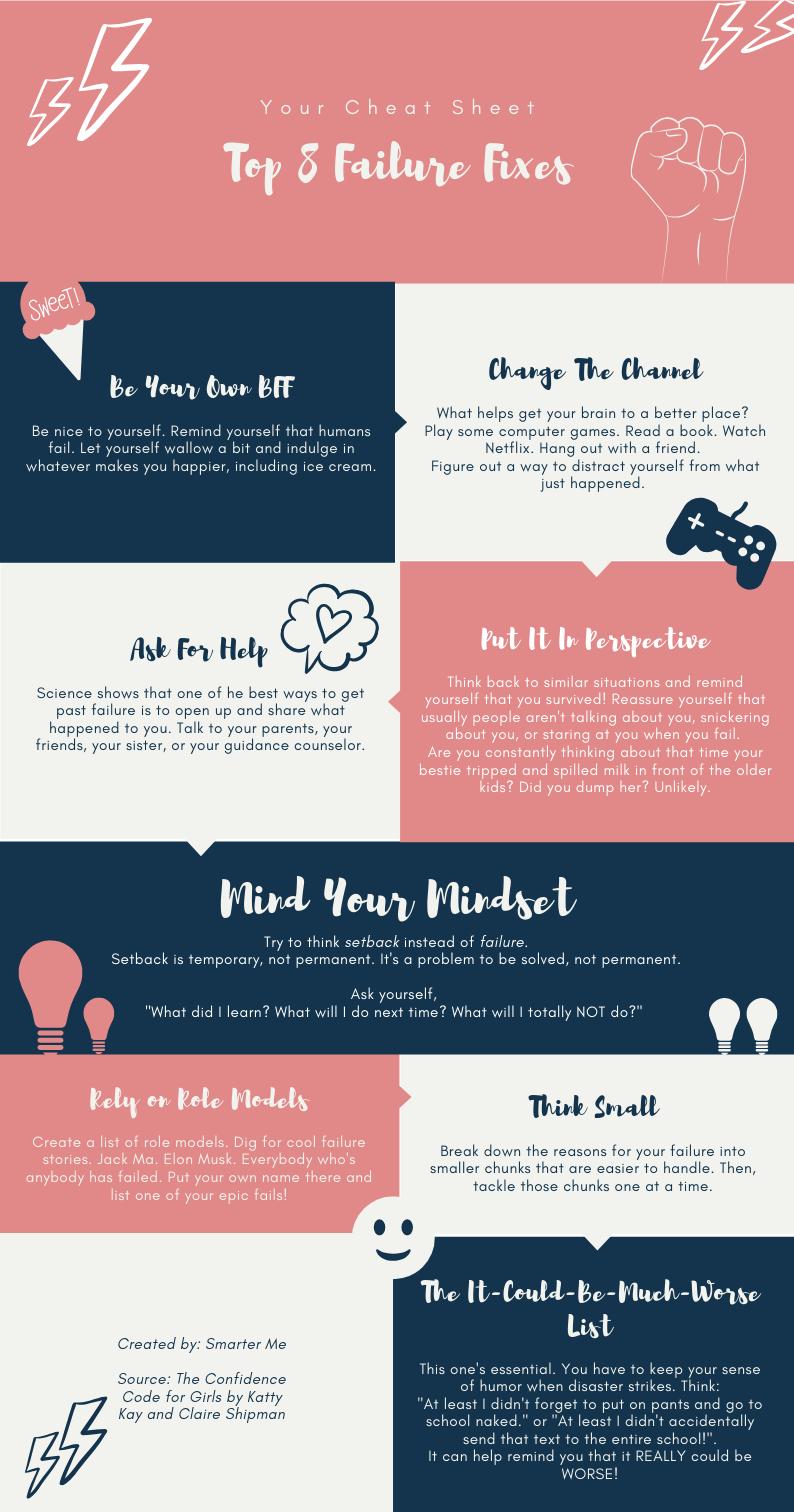 Top 8 Failure Fixes-1